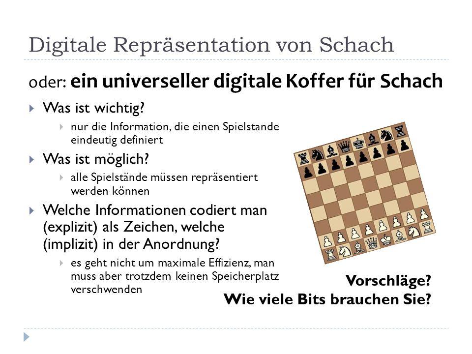 Digitale Repräsentation von Schach
