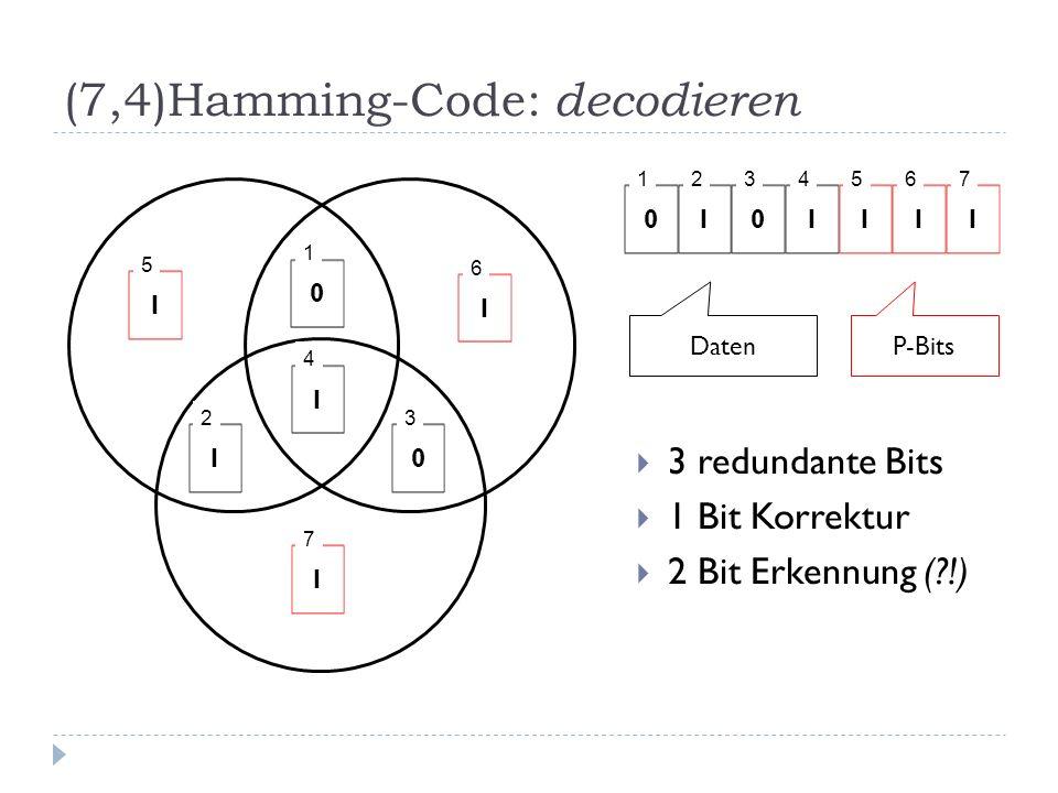 (7,4)Hamming-Code: decodieren