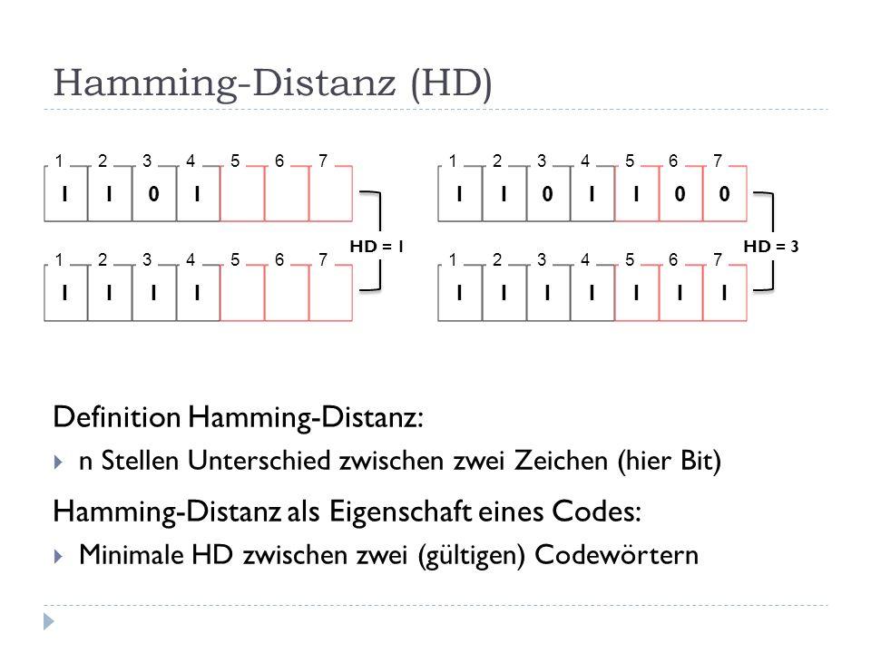 Hamming-Distanz (HD) Definition Hamming-Distanz: