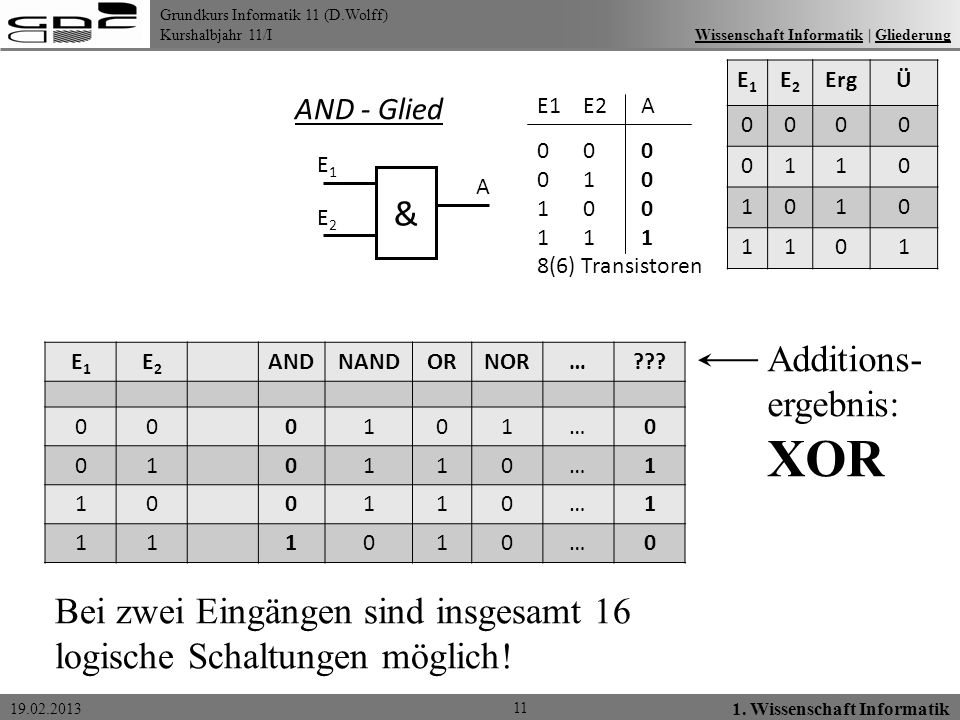XOR & Additions-ergebnis: