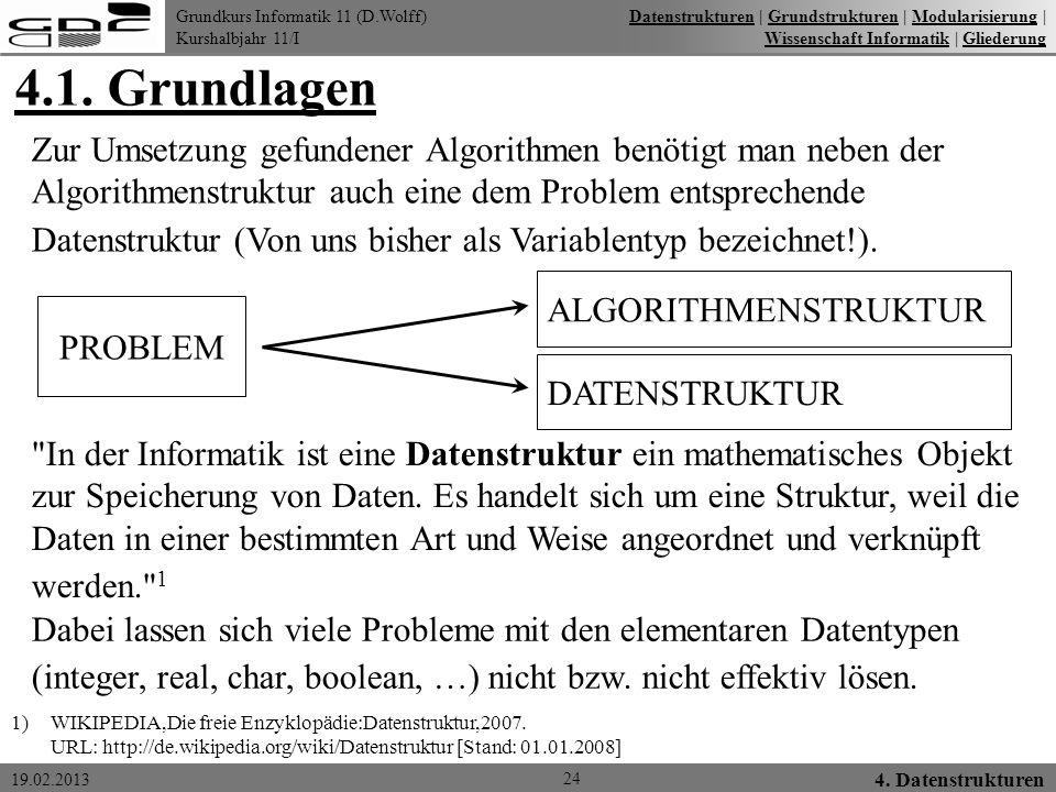 Datenstrukturen | Grundstrukturen | Modularisierung | Wissenschaft Informatik | Gliederung