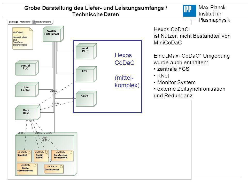 Grobe Darstellung des Liefer- und Leistungsumfangs / Technische Daten