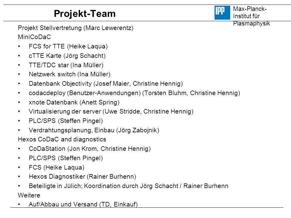 Projekt-Team Projekt Stellvertretung (Marc Lewerentz) MiniCoDaC