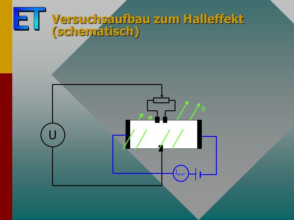 Versuchsaufbau zum Halleffekt (schematisch)