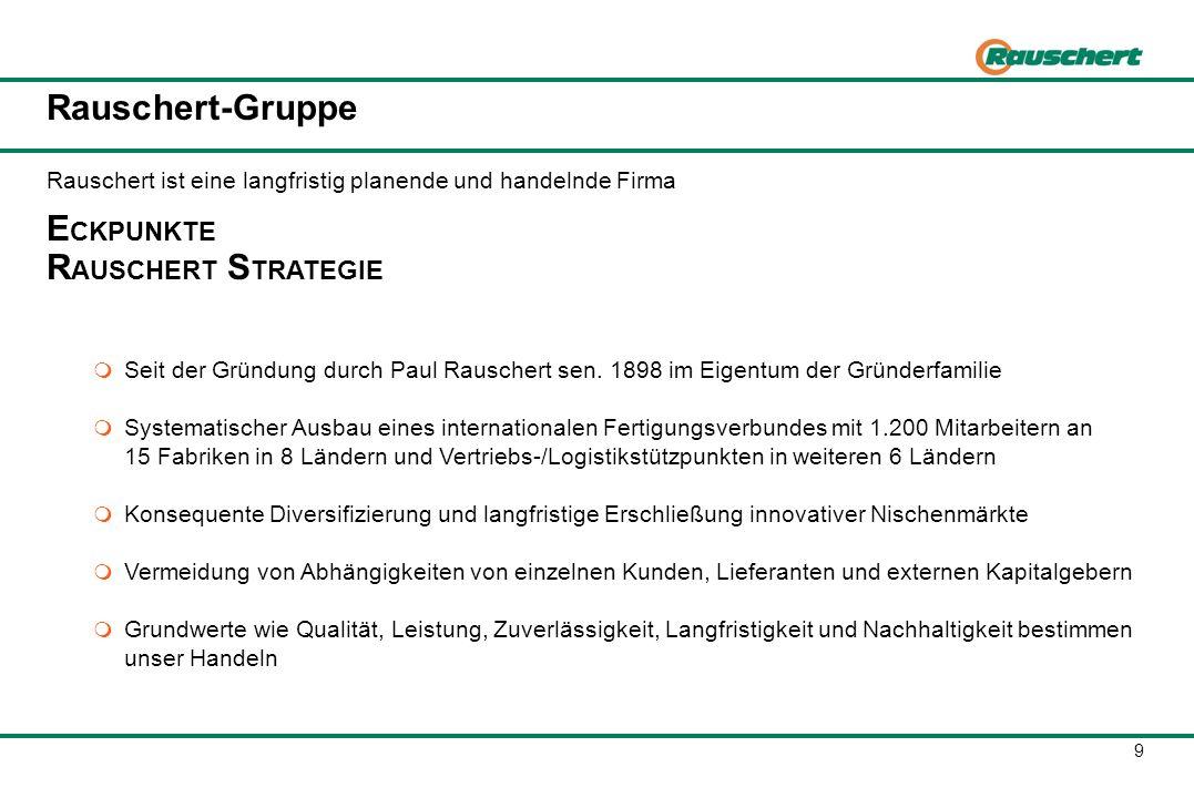 Rauschert-Gruppe Rauschert fertigt in 15 Fabriken in 8 Ländern auf 3 Kontinenten. INTERNATIONALER FERTIGUNGSVERBUND / FERTIGUNGSSTANDORTE.