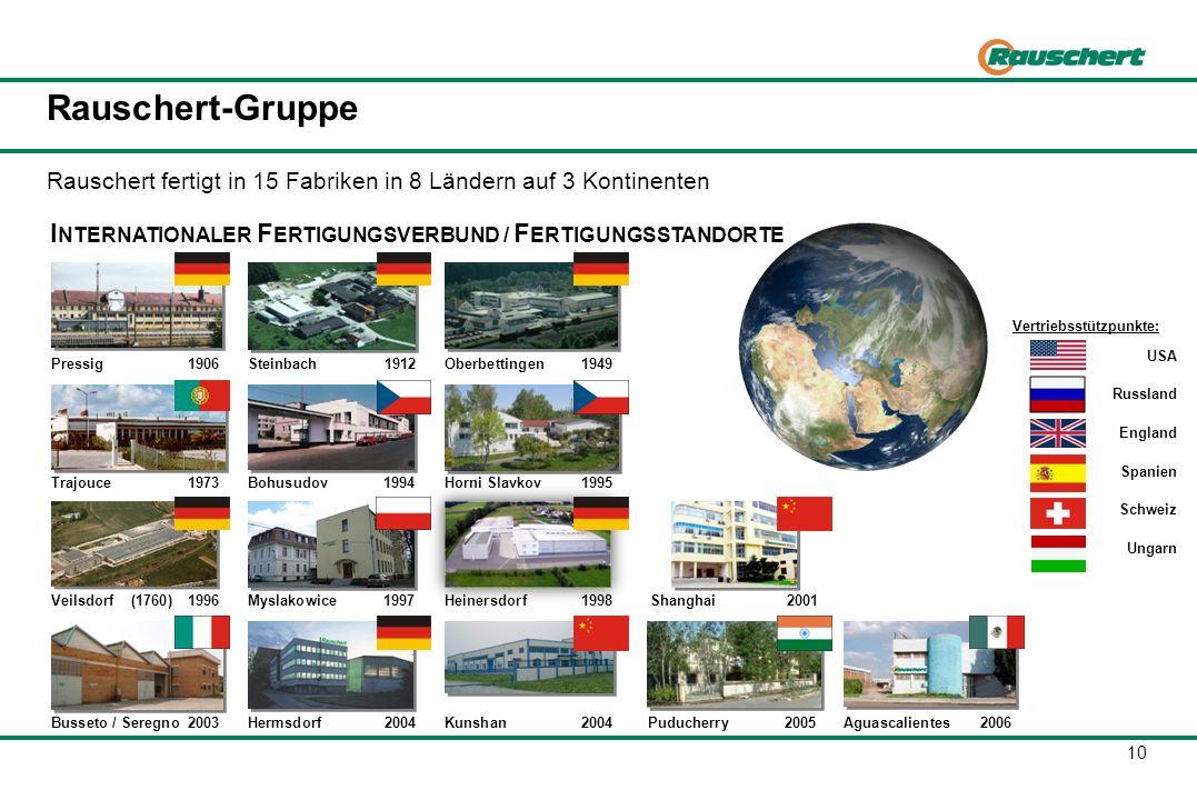 Rauschert-Gruppe Rauschert legt seit Jahrzehnten den Schwerpunkt auf systematische Personalentwicklung.