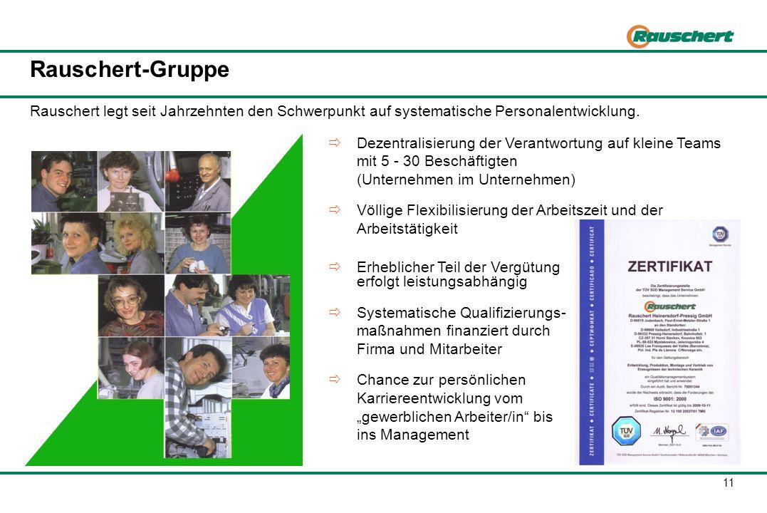 Rauschert-Gruppe VISIONEN RAUSCHERT 2020