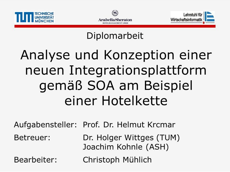 Diplomarbeit Analyse und Konzeption einer neuen Integrationsplattform gemäß SOA am Beispiel einer Hotelkette.