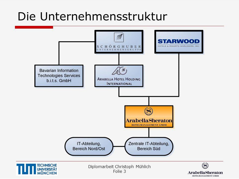 Die Unternehmensstruktur