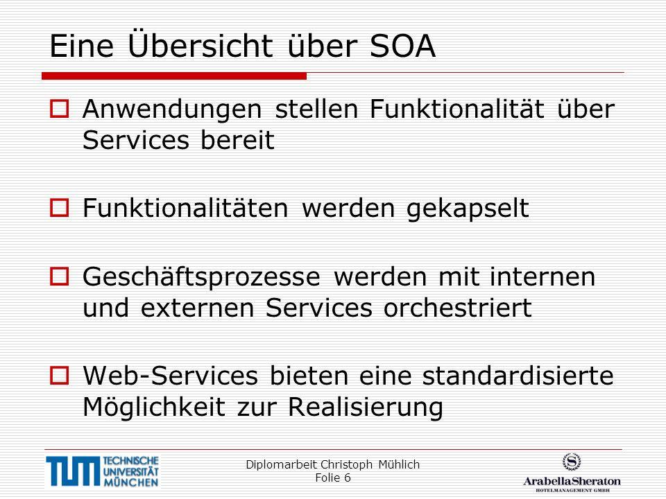 Eine Übersicht über SOA