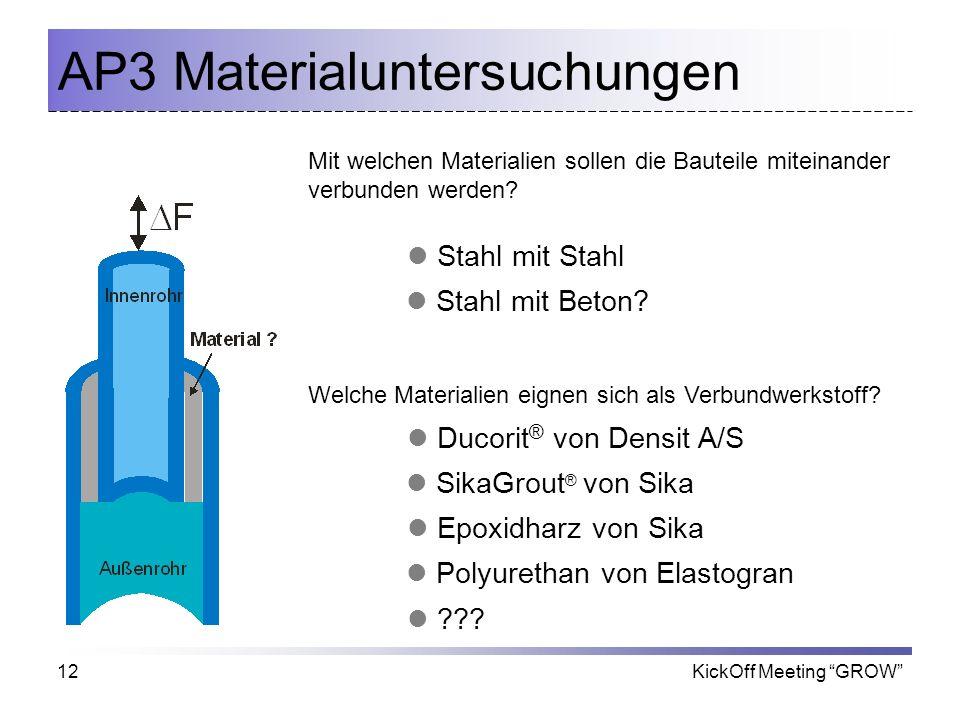 AP3 Materialuntersuchungen