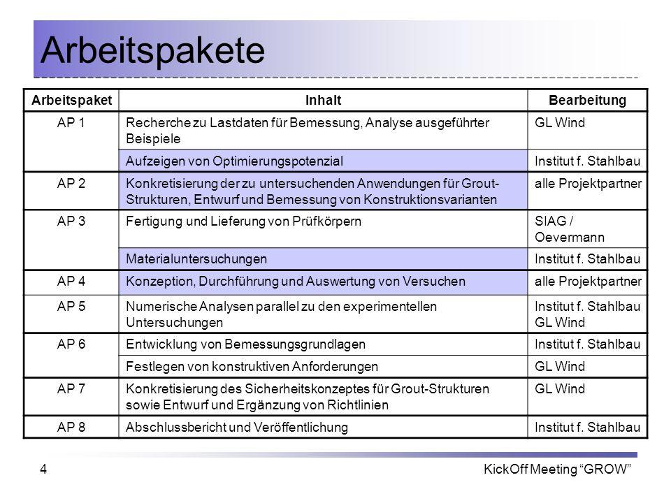 Arbeitspakete Arbeitspaket Inhalt Bearbeitung AP 1