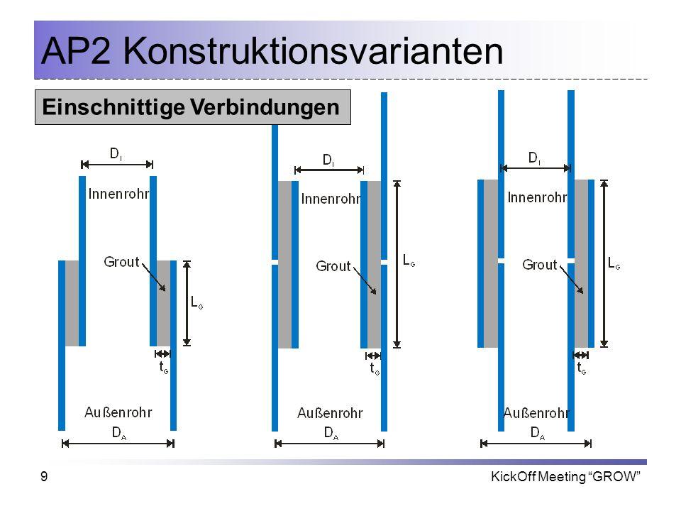 AP2 Konstruktionsvarianten