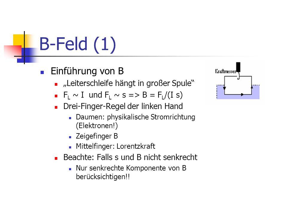 """B-Feld (1) Einführung von B """"Leiterschleife hängt in großer Spule"""
