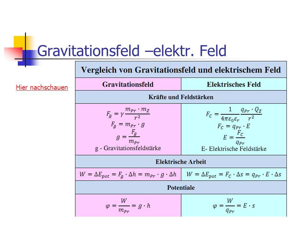 Gravitationsfeld –elektr. Feld