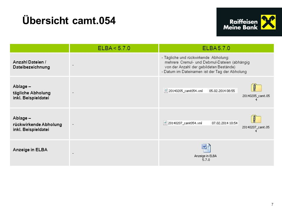 Übersicht camt.054 ELBA < 5.7.0 ELBA 5.7.0 ELBA < 5.7.0