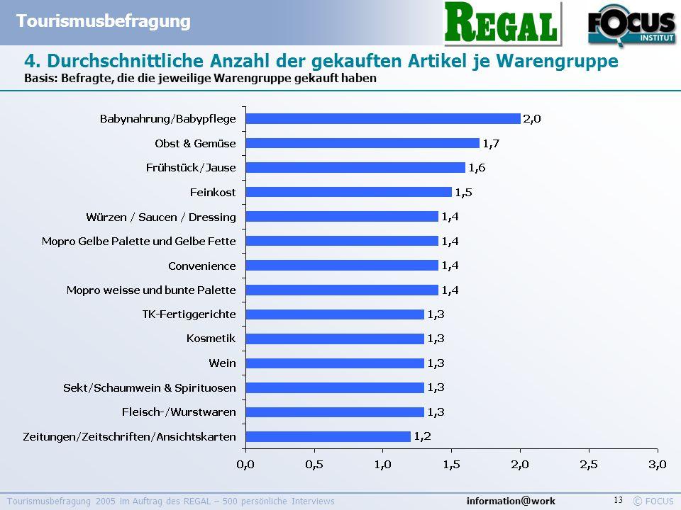 4. Durchschnittliche Anzahl der gekauften Artikel je Warengruppe Basis: Befragte, die die jeweilige Warengruppe gekauft haben