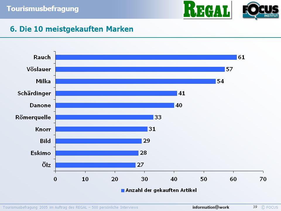 6. Die 10 meistgekauften Marken