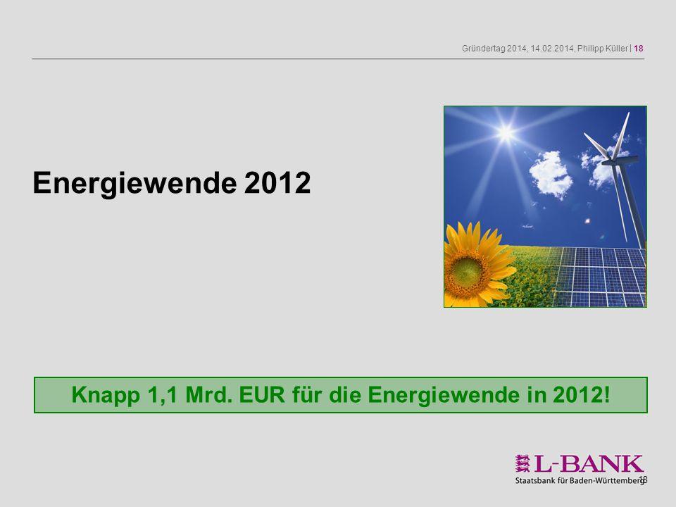 Knapp 1,1 Mrd. EUR für die Energiewende in 2012!