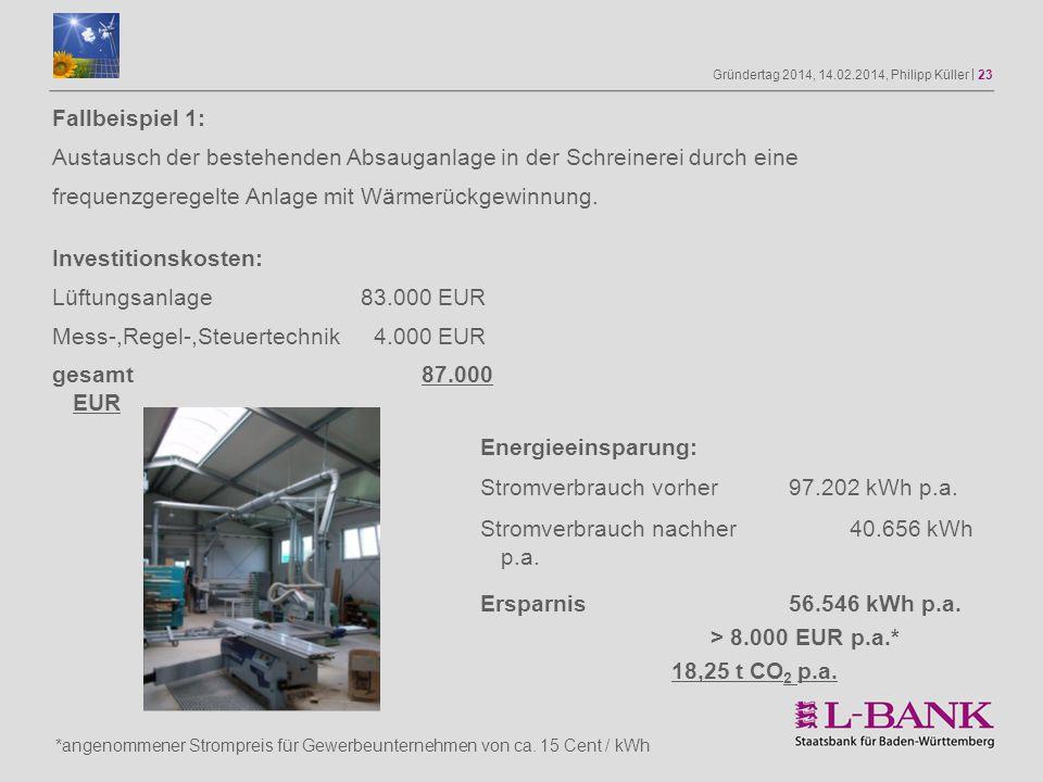 *angenommener Strompreis für Gewerbeunternehmen von ca. 15 Cent / kWh