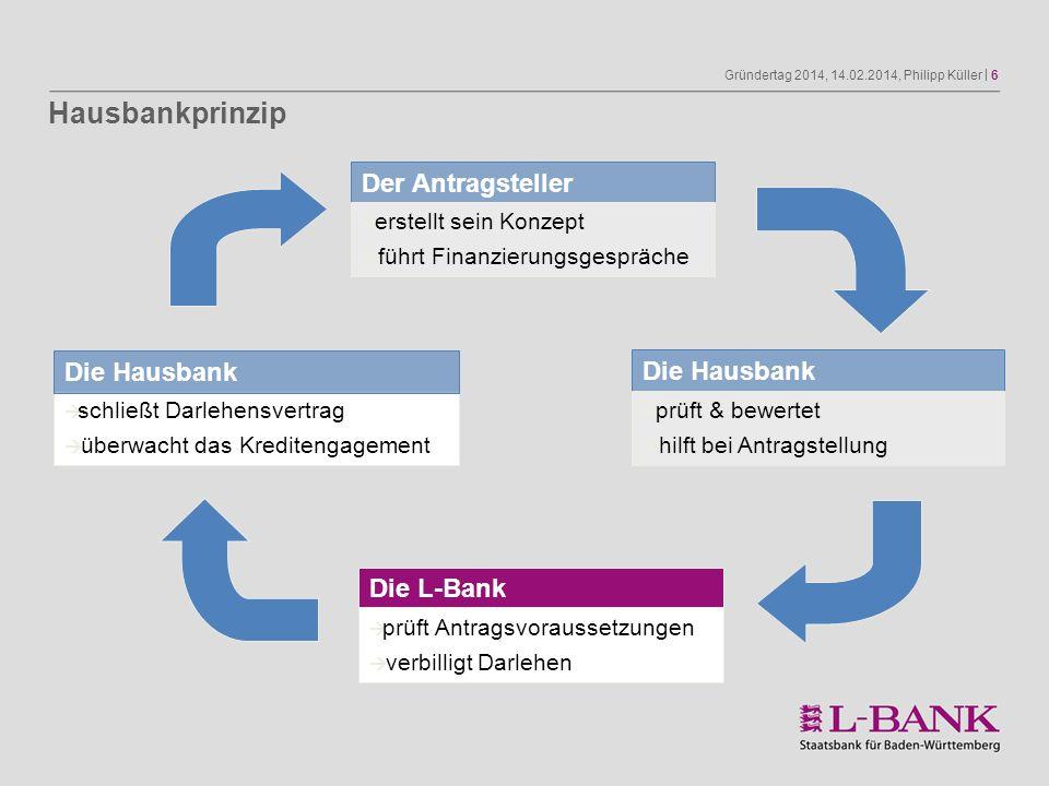Hausbankprinzip Der Antragsteller Die Hausbank Die Hausbank Die L-Bank