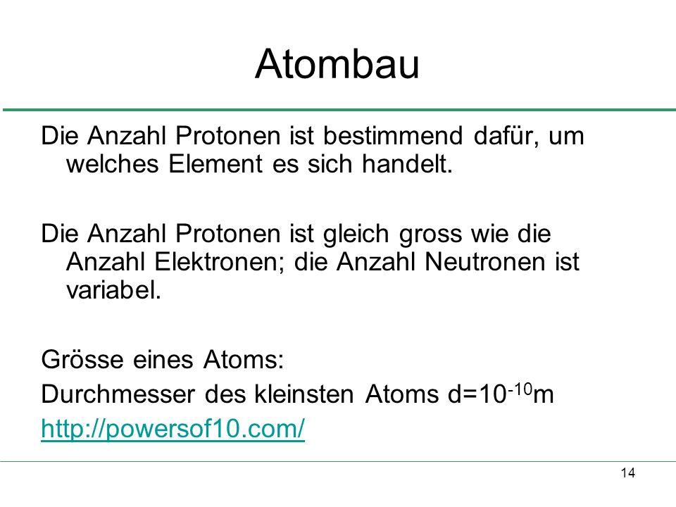 Atombau Die Anzahl Protonen ist bestimmend dafür, um welches Element es sich handelt.