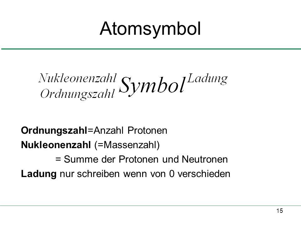 Atomsymbol Ordnungszahl=Anzahl Protonen Nukleonenzahl (=Massenzahl)