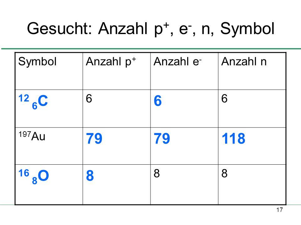 Gesucht: Anzahl p+, e-, n, Symbol