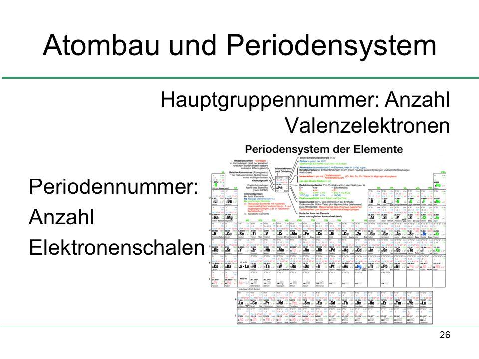 Atombau und Periodensystem