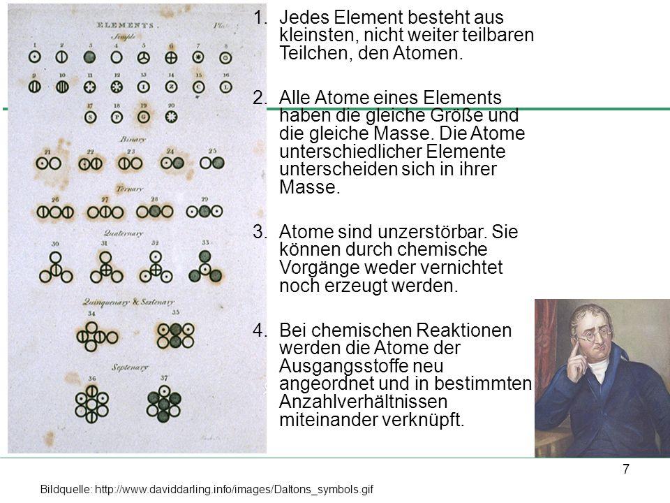 Jedes Element besteht aus kleinsten, nicht weiter teilbaren Teilchen, den Atomen.