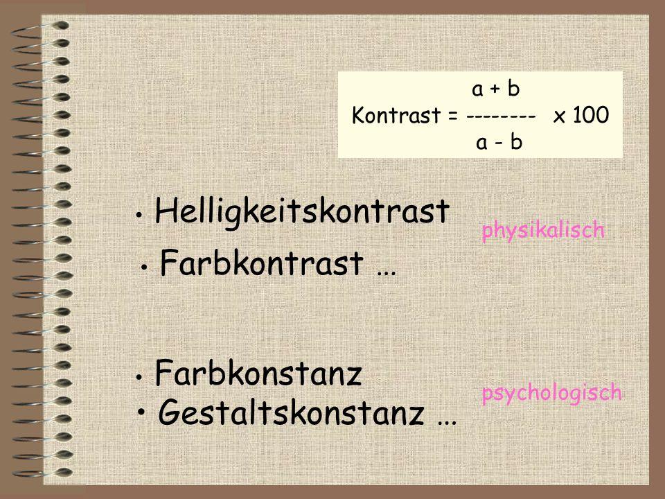 Gestaltskonstanz … a + b Kontrast = -------- x 100 a - b