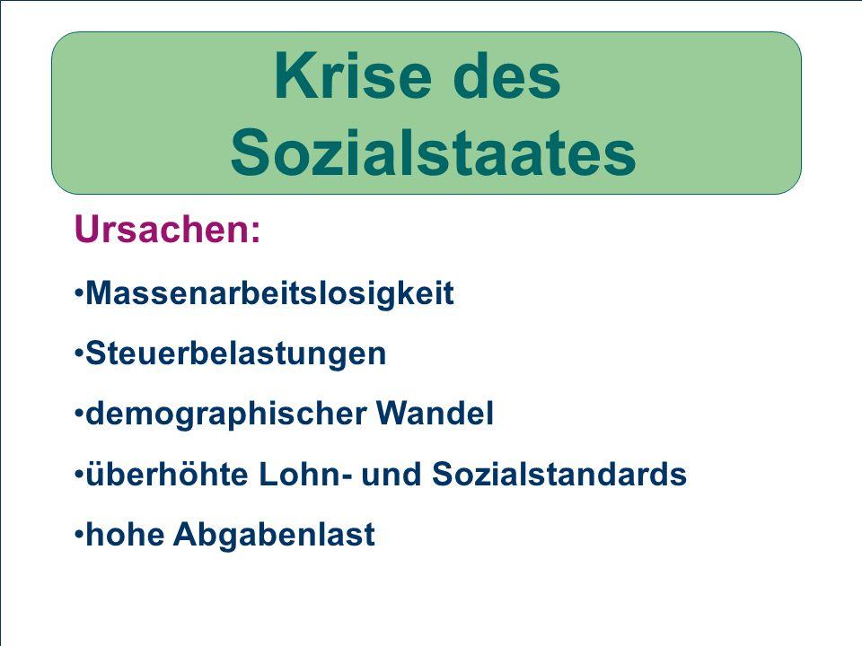 Krise des Sozialstaates