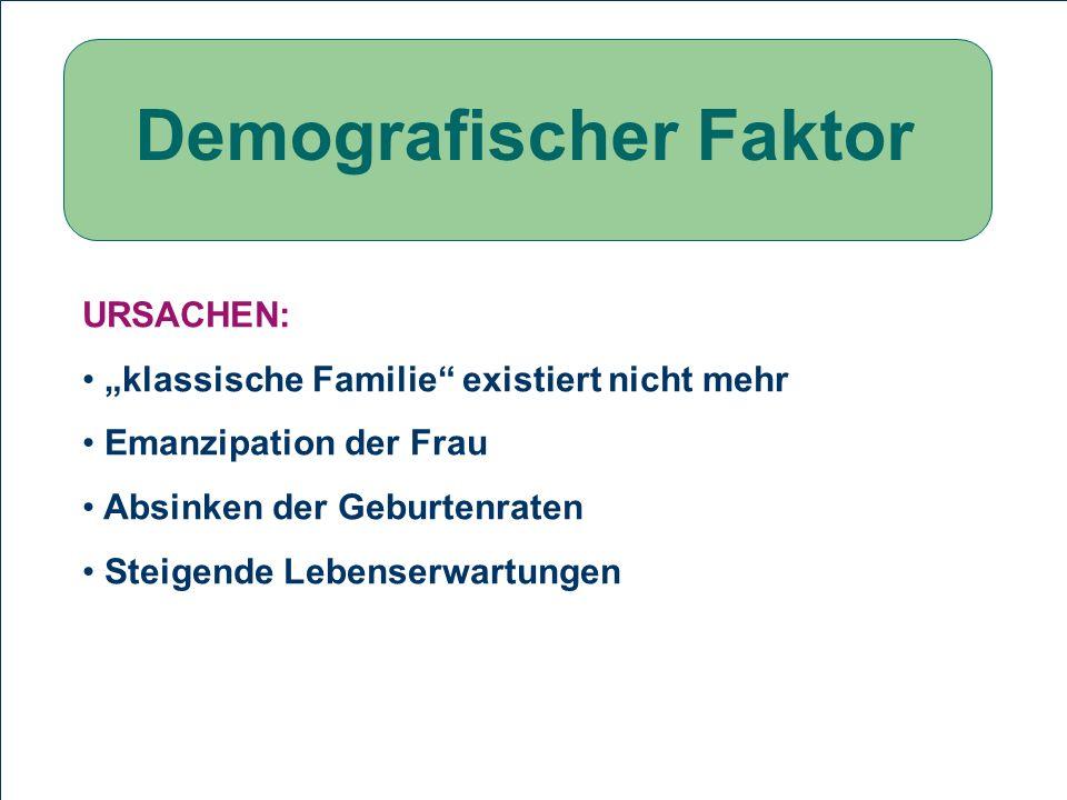 Demografischer Faktor
