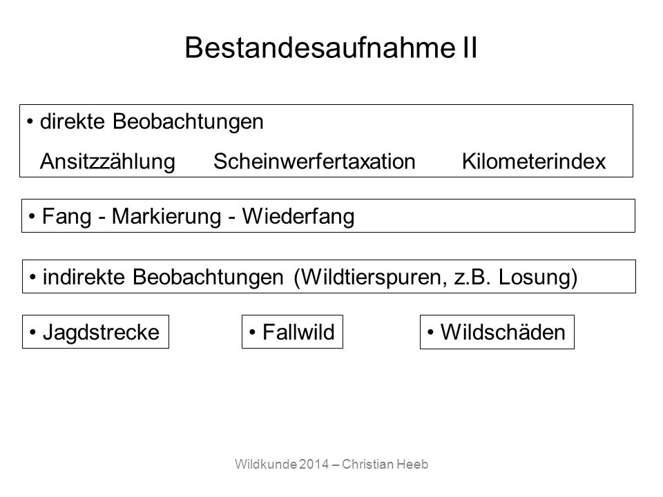 Wildkunde 2014 – Christian Heeb