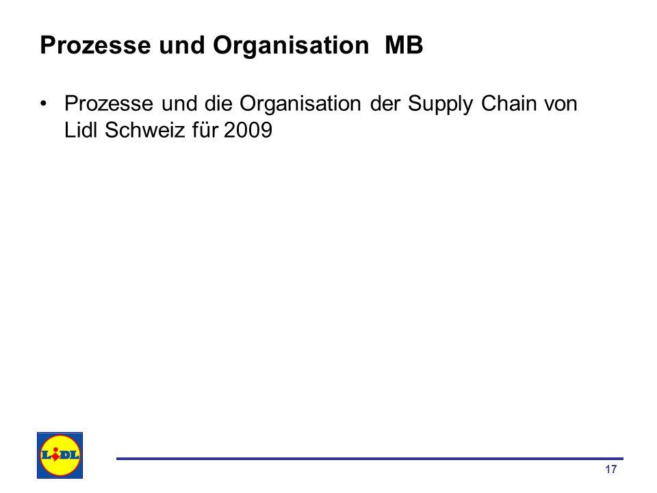 Prozesse und Organisation MB