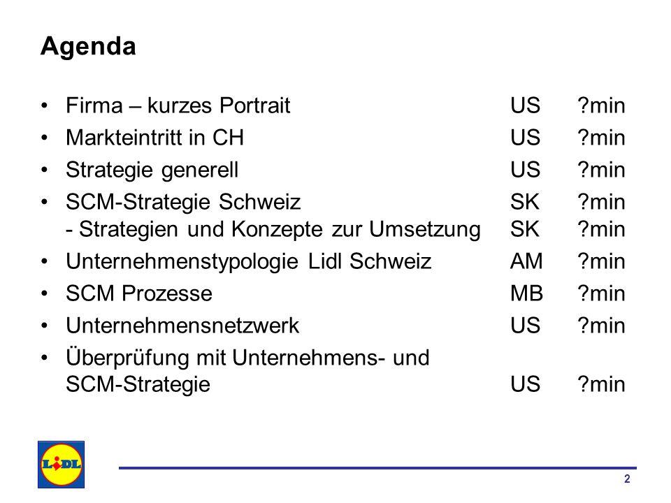 Agenda Firma – kurzes Portrait US min Markteintritt in CH US min