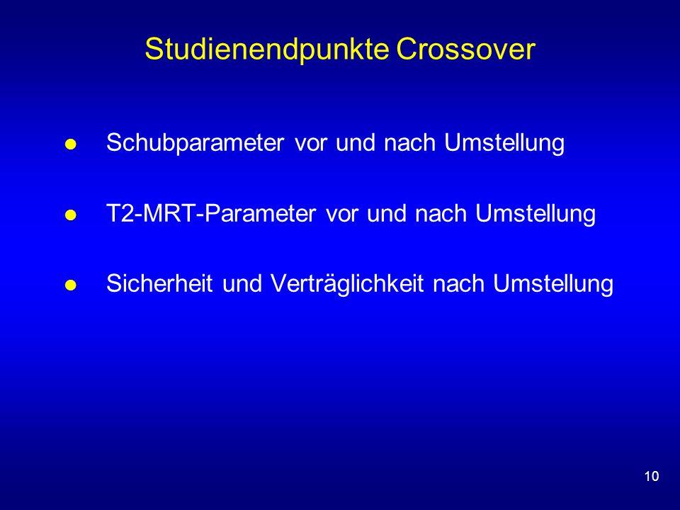 Studienendpunkte Crossover