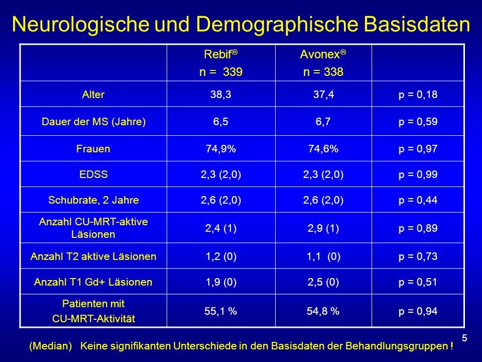 Neurologische und Demographische Basisdaten