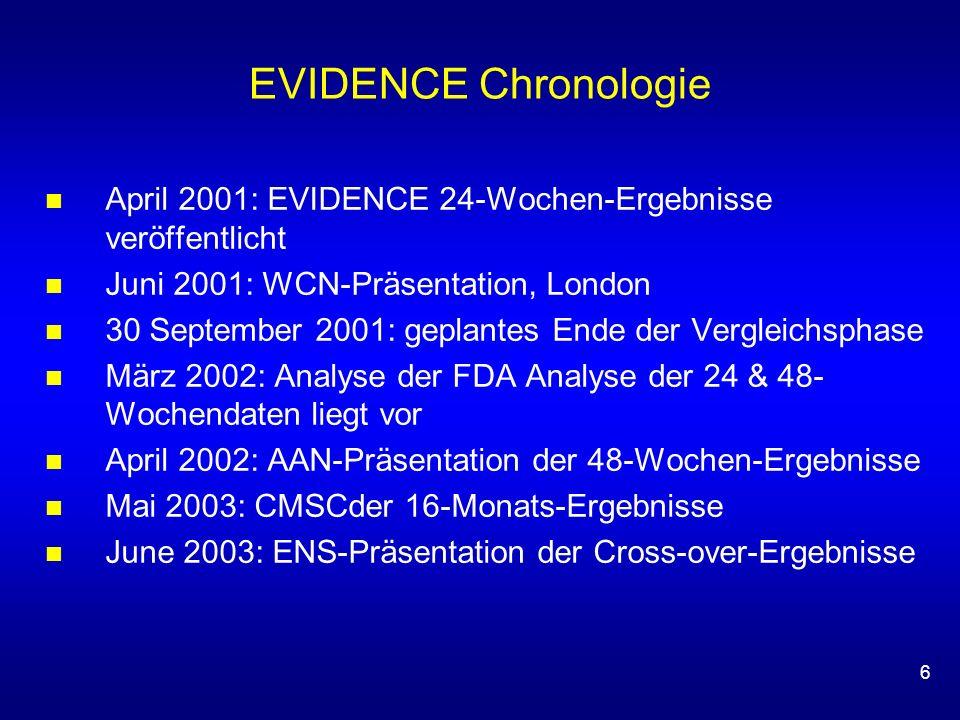 EVIDENCE Chronologie April 2001: EVIDENCE 24-Wochen-Ergebnisse veröffentlicht. Juni 2001: WCN-Präsentation, London.