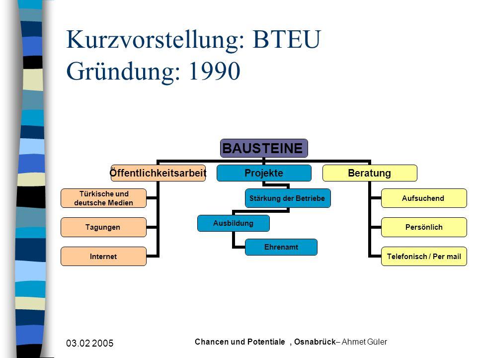 Kurzvorstellung: BTEU Gründung: 1990