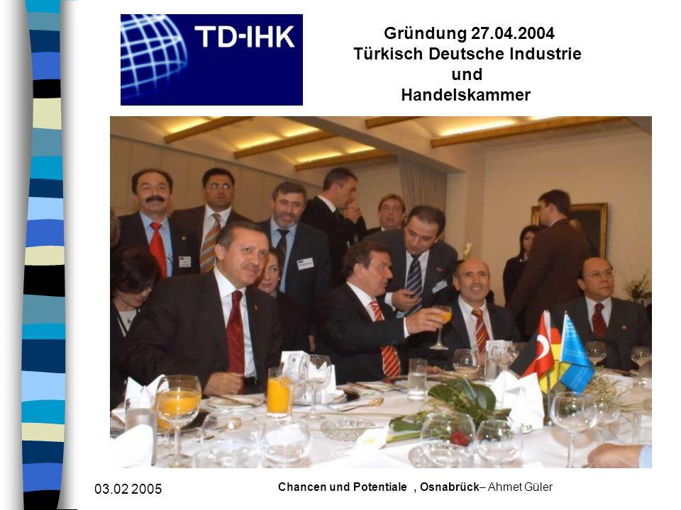 Türkisch Deutsche Industrie