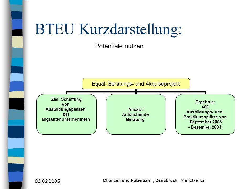 BTEU Kurzdarstellung: