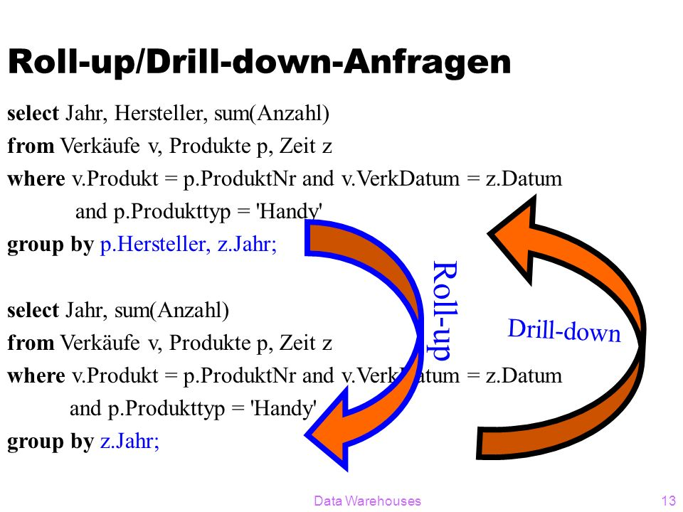 Roll-up/Drill-down-Anfragen