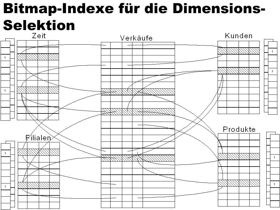 Bitmap-Indexe für die Dimensions-Selektion