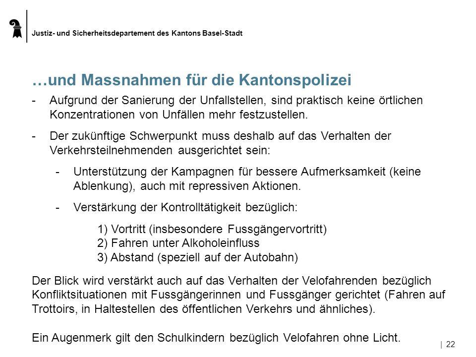 …und Massnahmen für die Kantonspolizei