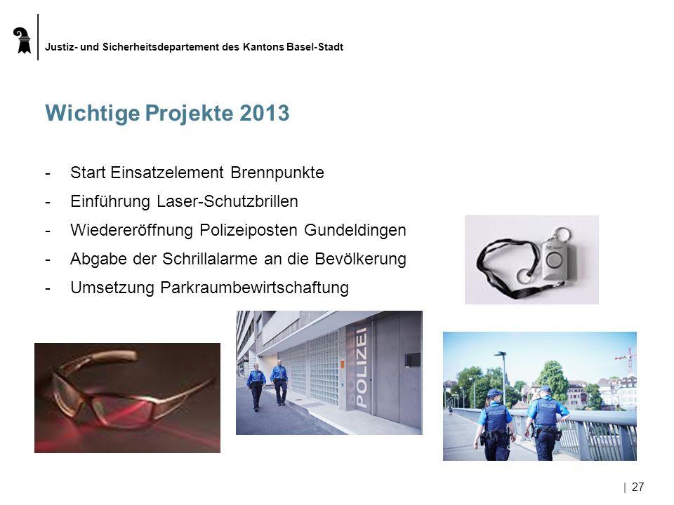 Wichtige Projekte 2013 Start Einsatzelement Brennpunkte