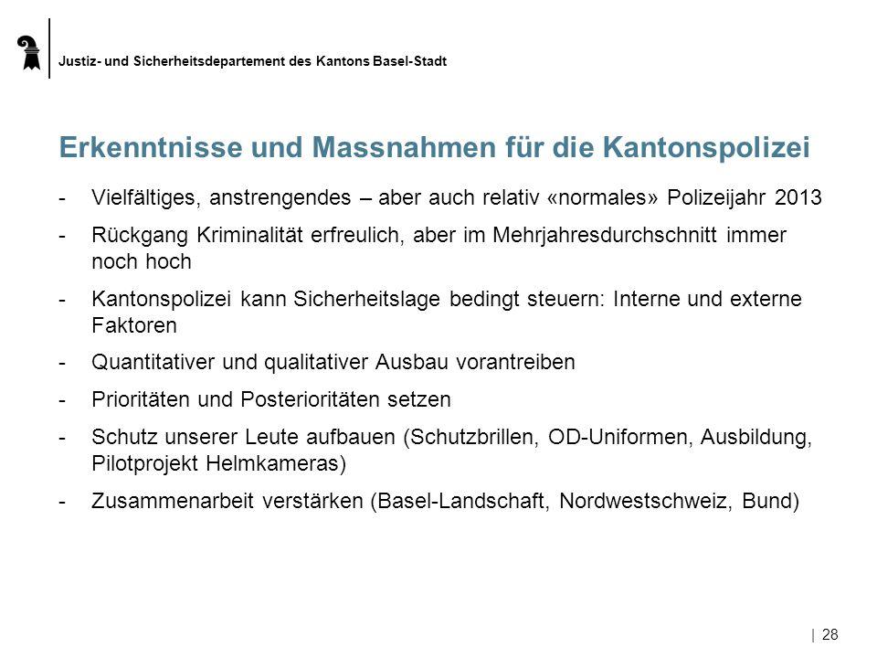 Erkenntnisse und Massnahmen für die Kantonspolizei