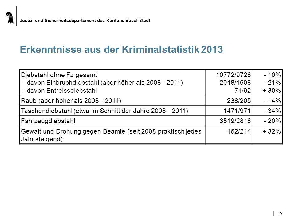 Erkenntnisse aus der Kriminalstatistik 2013