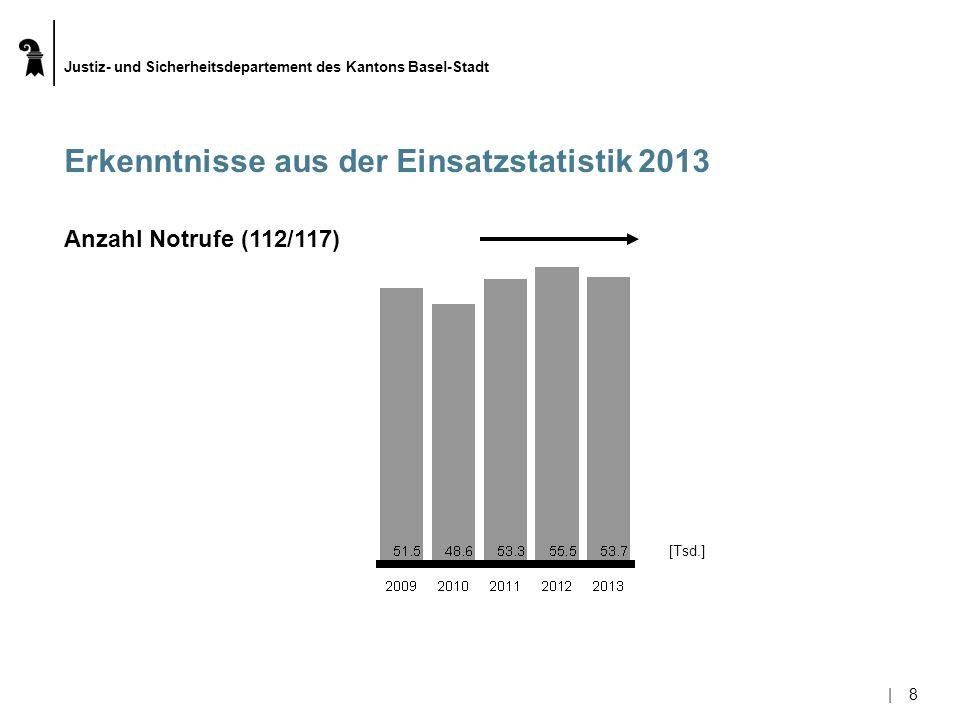Erkenntnisse aus der Einsatzstatistik 2013