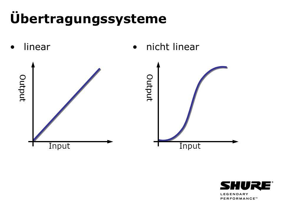 Übertragungssysteme linear nicht linear Output Output Input Input